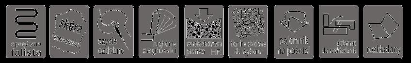 Narożnik IBIZA - opis graficzny funkcji i konfiguracji